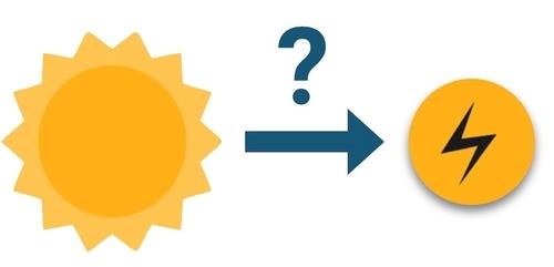 Eine gelbe Sonne und ein Eletrizitätssymbol die Zusammen Solarstrom symbolisieren