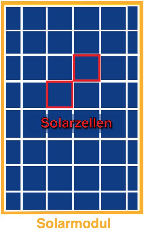 Ein PV-Modul mit vielen Solarzellen - die Solarzellen der Solarplatte werden hervorgehoben und das Modul ist gelb umrandet