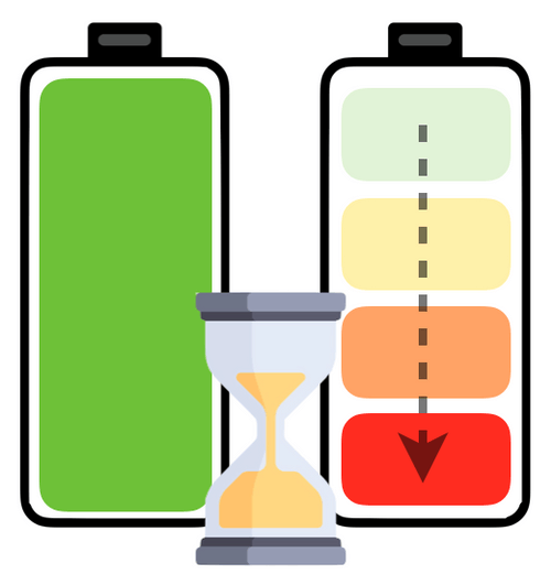 Die Lebensdauer von Solarstromspeichern in Form von zwei Batterien dargestellt