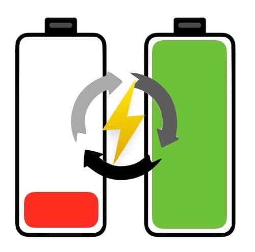 die maximal möglichen Ladezyklen von zwei Solarbatterien als Grafik dargestellt
