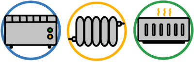 Drei Aren mit Strom zu heizen als Icons dargestellt