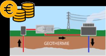 Die Kosten der Geothermie mit Euro Münzen dargestellt