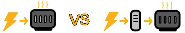 Icons einer Direktheizung und einer Speicherheizung