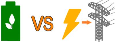 Ein Solarstromspeicher mit gelbem Strom Symbol und Strommetz Icon