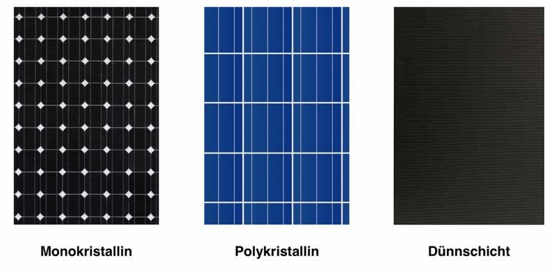 Drei verschiedene Modultypen nebeneinander: Monokristallin, Polykristallin und Dünnschicht