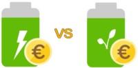 Zwei Ökostrom Icons mit Geld Symbol