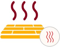 Icon einer Fußbodenheizung mit Trockenheitssymbol