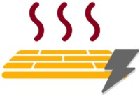 Icon einer Fußbodenheizung mit Elektro-Symbol