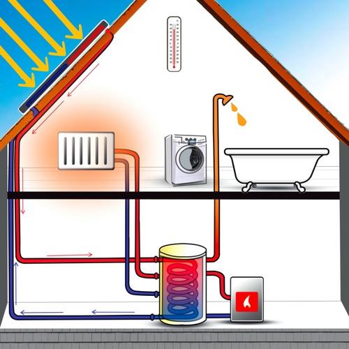 Die Funktion einer Kombianlage in einem Haus dargestellt