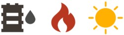 Drei Icons, die verschiedene Wärmequellen symbolisieren