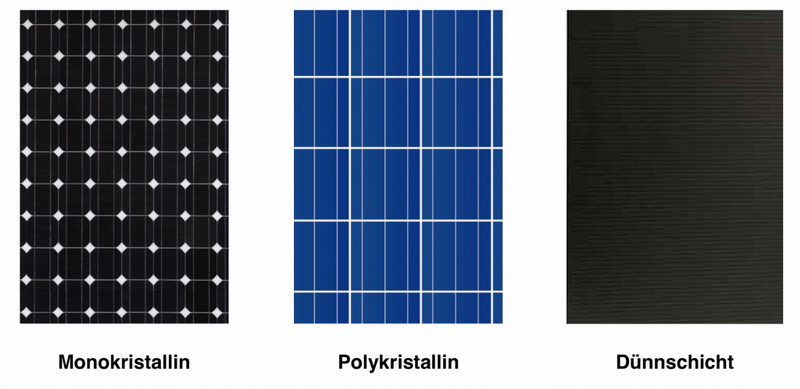 Drei verschiedene Arten von Solarpanelen: monokristallin, polykristallin und Dünnschicht