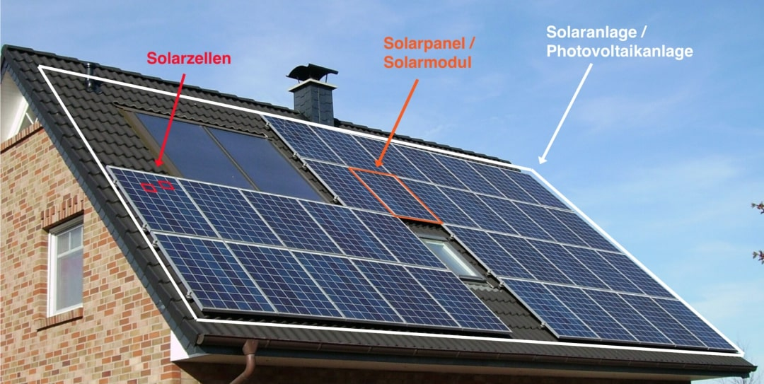 Dach mit Solarmodulen, Solarzellen, Solarpanel und Solaranlage sind gekennzeichnet