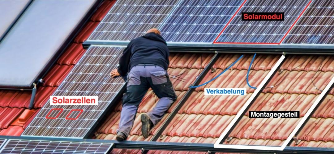 Eine Photovoltaik Komplettanlage, die auf einem roten Dach installiert wird. Sichtbar sind die Solarzellen, Solarmodule, die Verkabelung und das Montagegestell