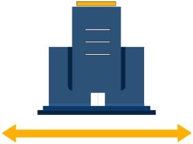 Die Größe eines Anbieters im Icon dargestellt
