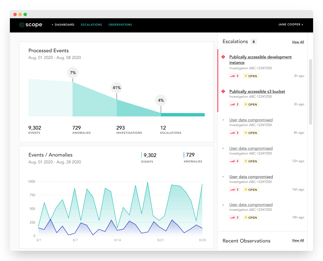 A screenshot of the dashboard for Scope Security.