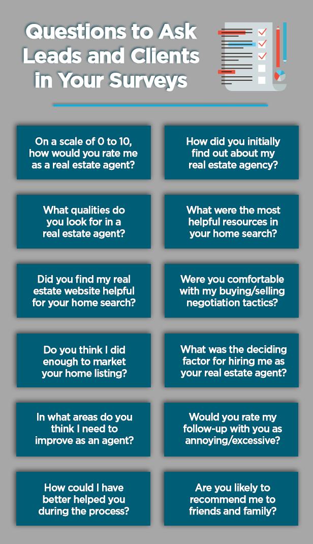 Real estate survey questions