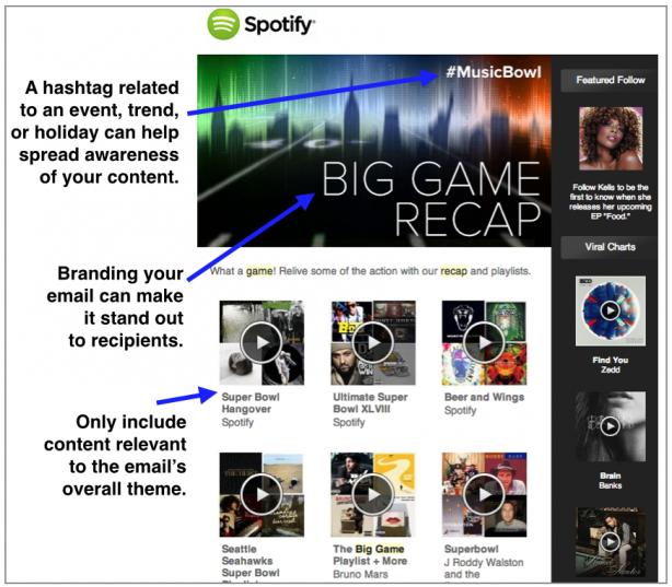 Spotify specialized email