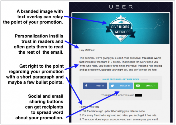 Uber promotional email