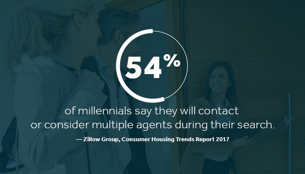 millennials agent considerations - Marketing to Millennial Home Buyers