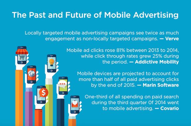 Mobile advertising statistics