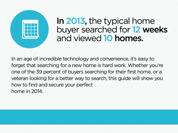 2-placester-real-estate-buyers-guide-template