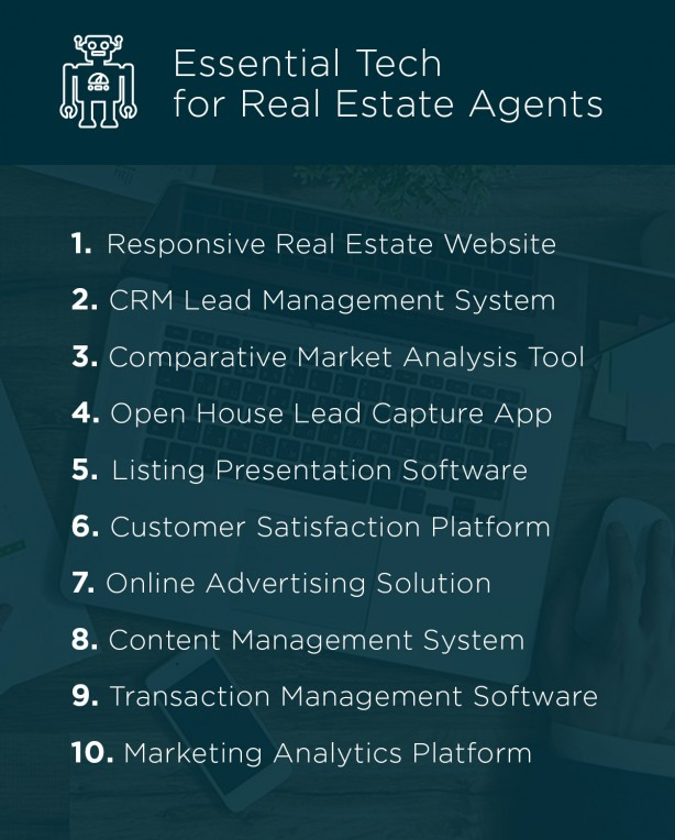 essential tech tools - master real estate marketing 3 steps for agent success