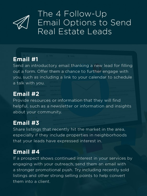 email campaign types - master real estate marketing 3 steps for agent success