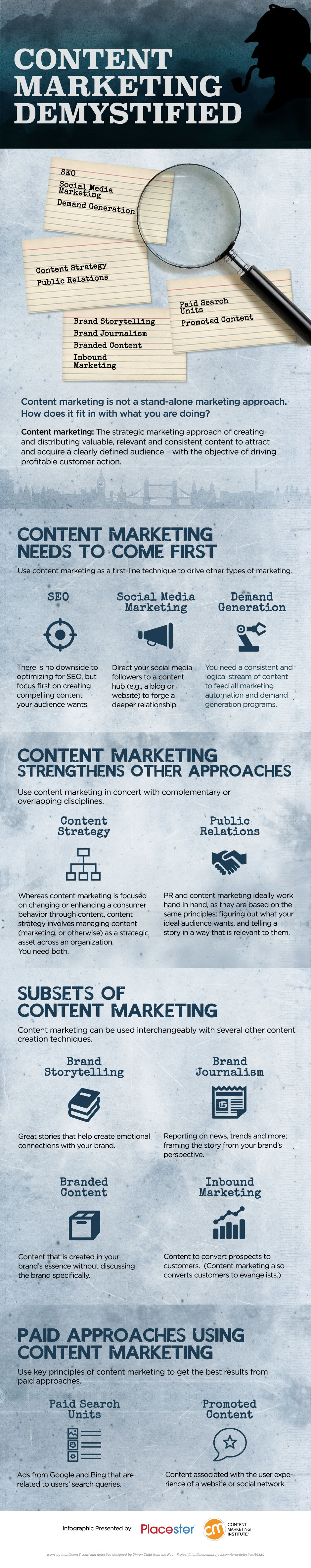 The Demystification of Content Marketing: A Field Guide [Infographic]