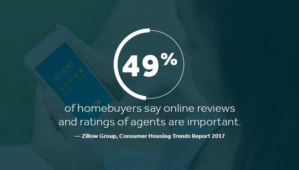 agent online reviews - not marketing online