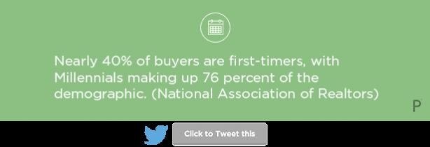 Millennial first-time buyers National Association of Realtors