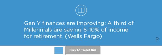 Millennial finances improving Wells Fargo
