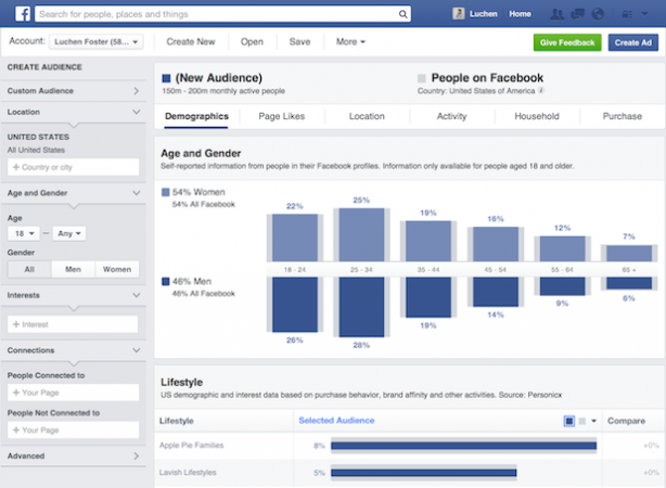 Facebook insights analytics metrics