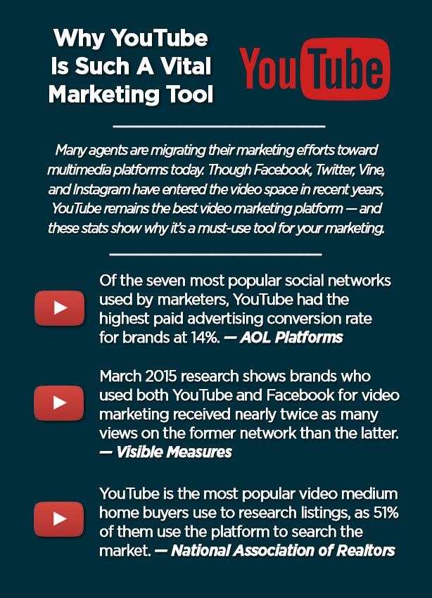 YouTube video marketing statistics
