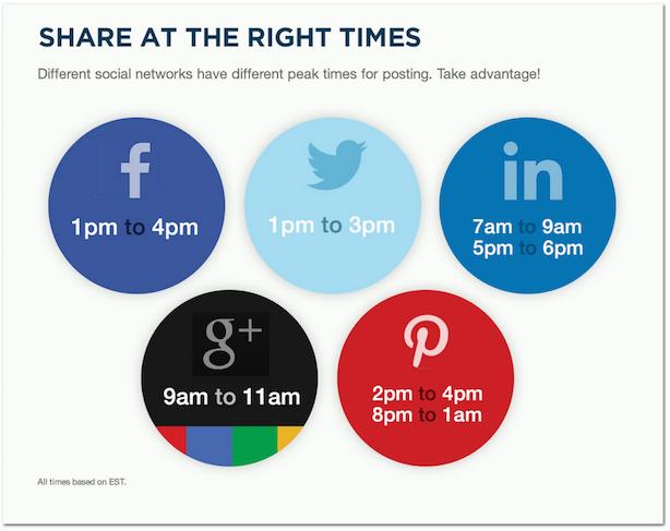 Placester social media for real estate
