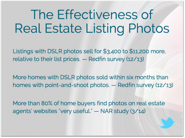 Real estate photography statistics listings