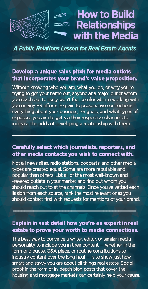 how to reach out to the media for your real estate PR strategy