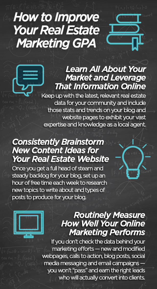 how to improve your real estate marketing