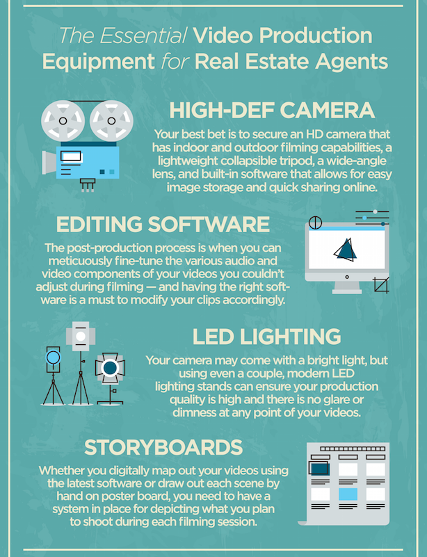 Real estate video marketing production equipment