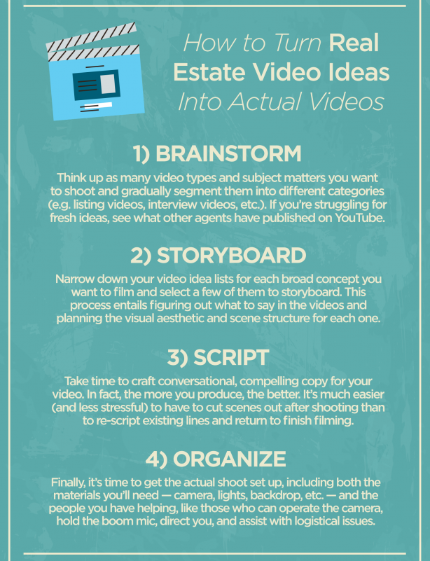 Real estate video ideas