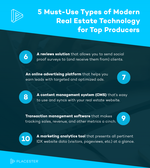 best realtors real estate technology tools