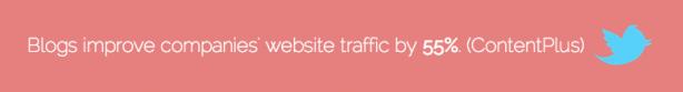Blogs website traffic ContentPlus