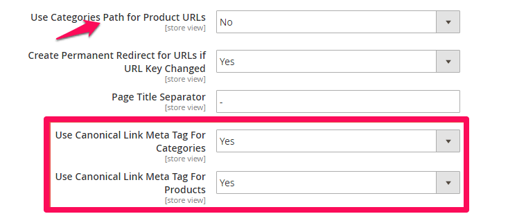 Product URLs