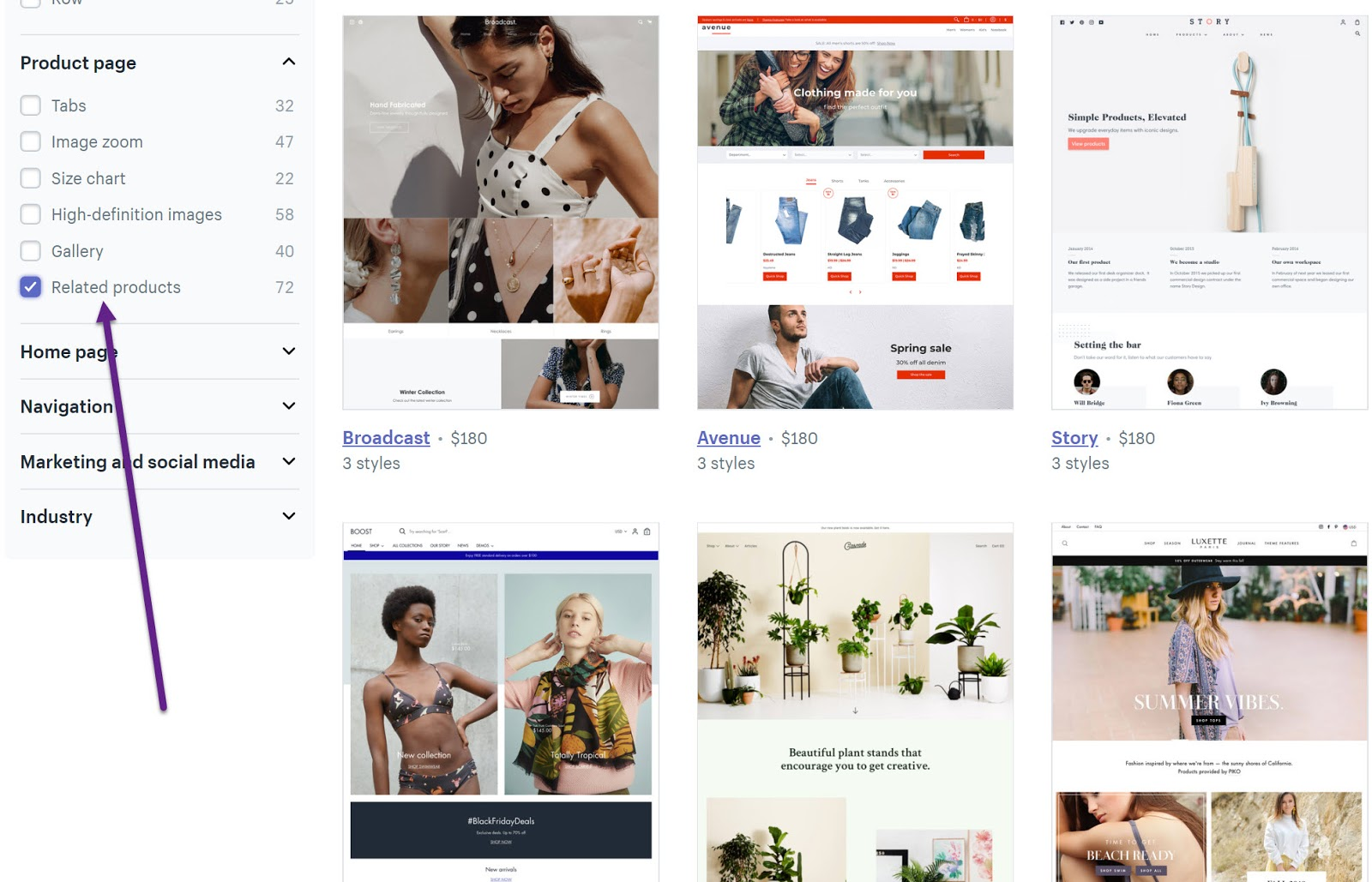 Related products on an ecommerce store
