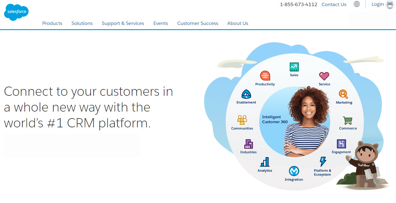 Salesforce Headless Commerce