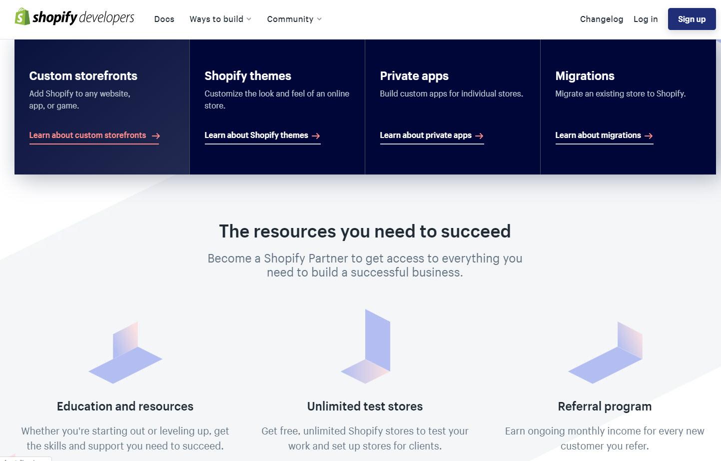 shopify dev - Shopify Headless Commerce