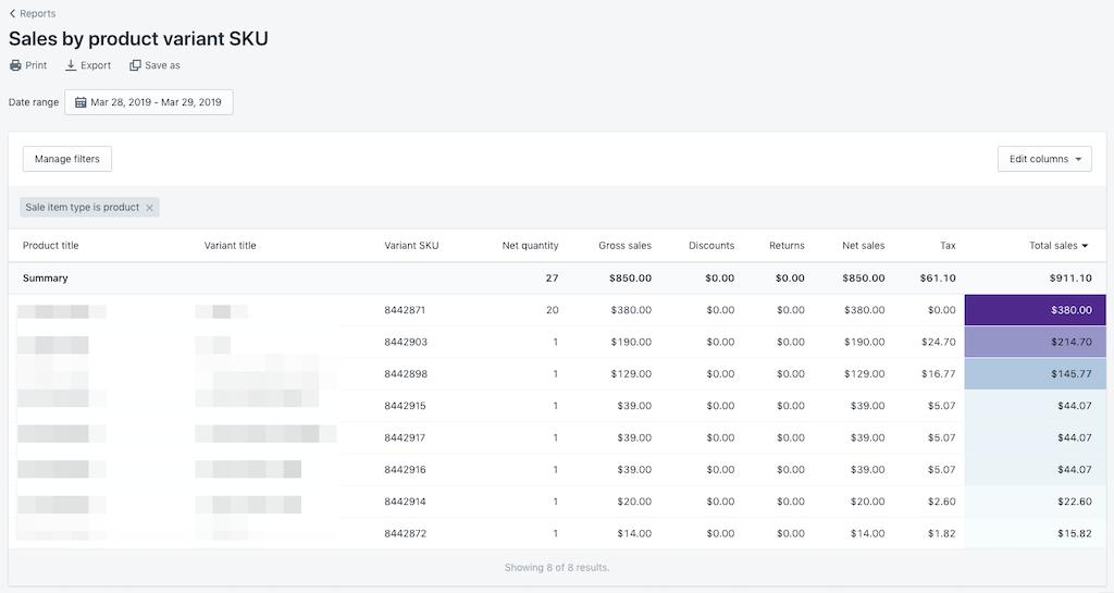 Sales by SKU