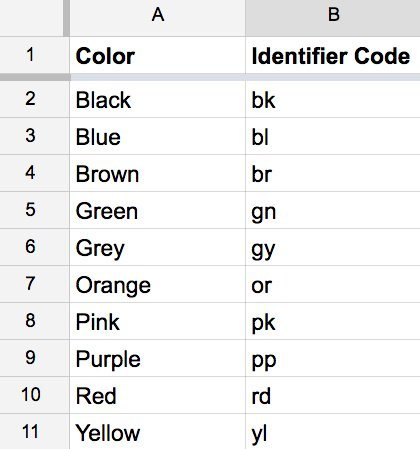 Codes for color