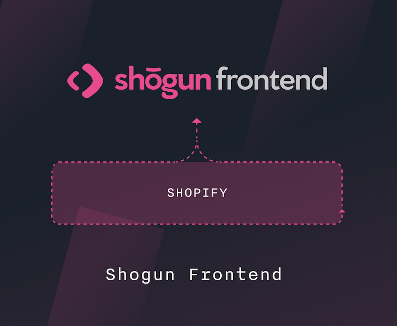graph of what the shogun frontend build looks like for shopify users