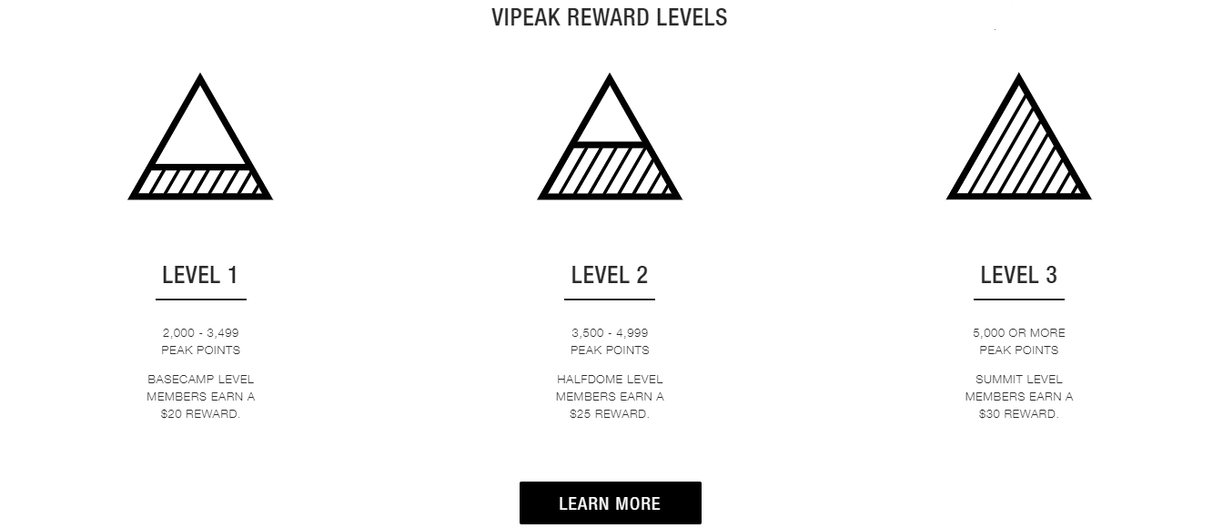 an overview of VIPeak reward levels, separated into three different tiers