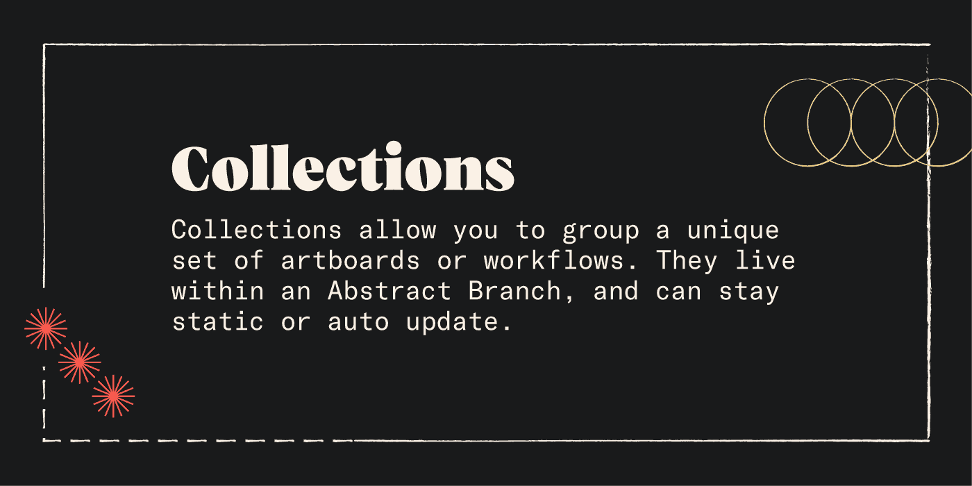 Abstract's Collections definition illustration
